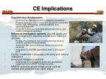 ce implications