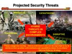 projected security threats
