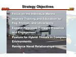 strategy objectives