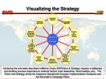visualizing the strategy
