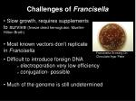 challenges of francisella