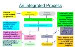 an integrated process