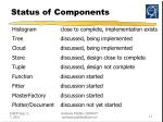 status of components