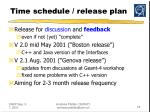 time schedule release plan