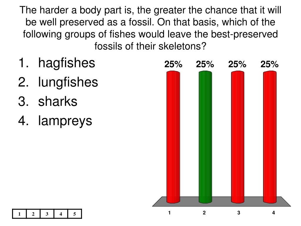 The harder a body part is, the greater the chance that it will be well preserved as a fossil. On that basis, which of the following groups of fishes would leave the best-preserved fossils of their skeletons?