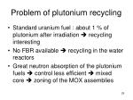 problem of plutonium recycling