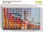 abu dhabi gas flaring trend 1995 2007