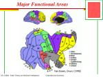 major functional areas15