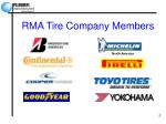 rma tire company members