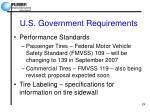 u s government requirements