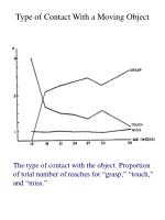 type of contact with a moving object