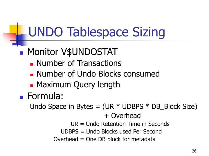 UNDO Tablespace Sizing