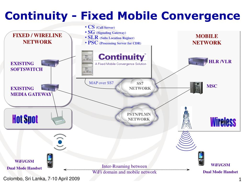 continuity f ixed mobile convergence l.