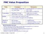 fmc value proposition