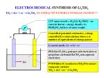 electrochemical synthesis of li x tis 2 tis 2 xli xe li x tis 2 an attractive energy storage system