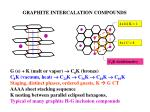 graphite intercalation compounds