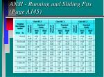 ansi running and sliding fits page a145
