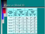 force or shrink fit28