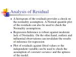analysis of residual32