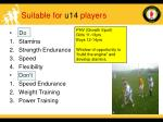 suitable for u14 players