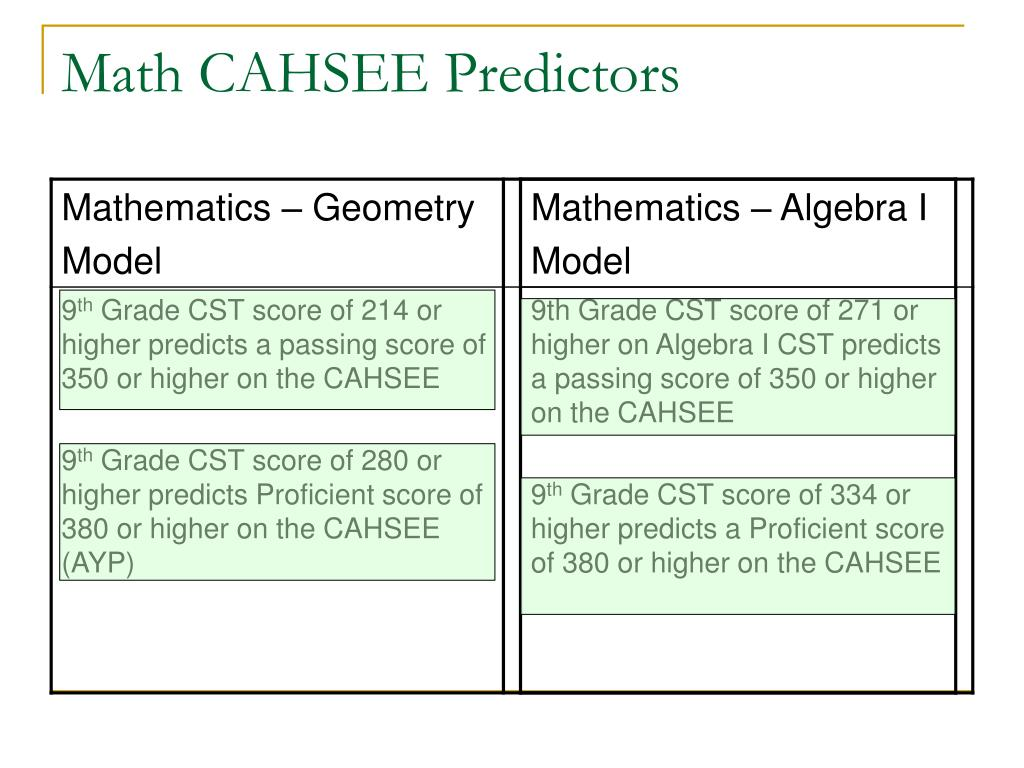 Math CAHSEE Predictors