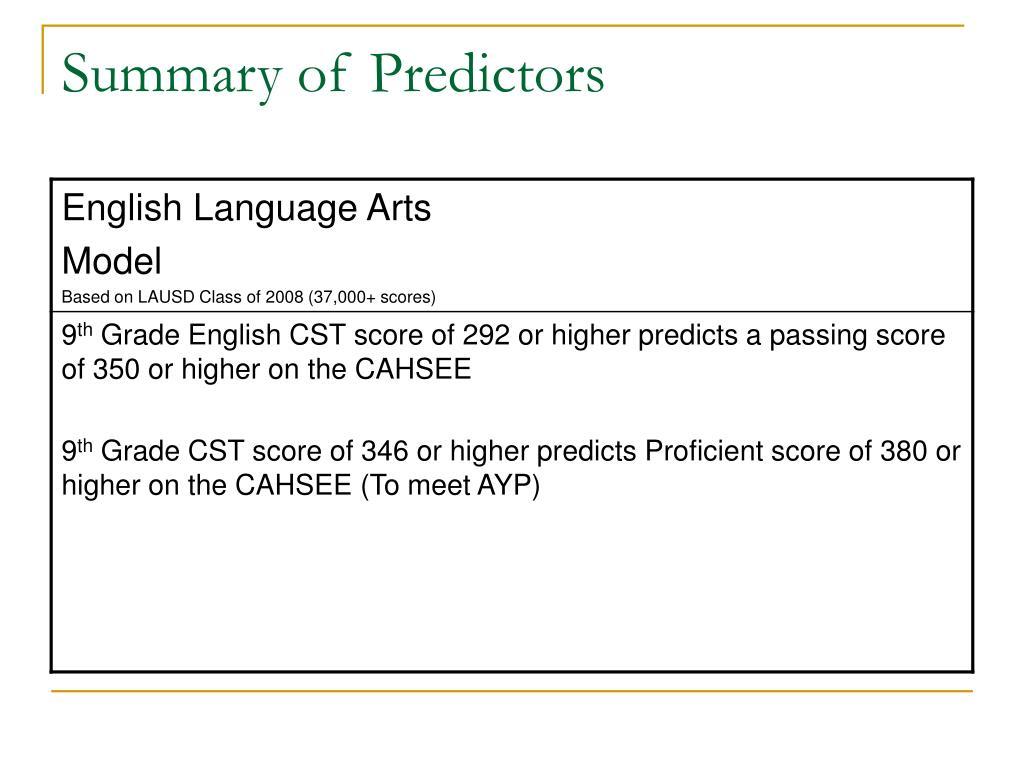 Summary of Predictors