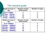 the restraint guide