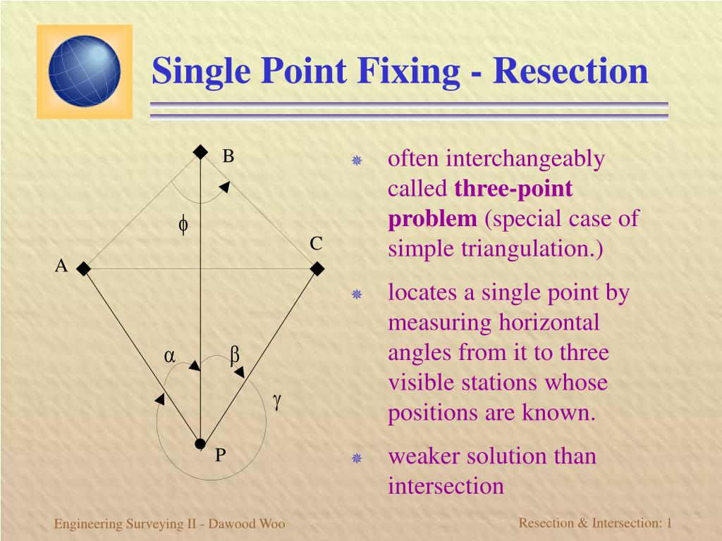 single point fixing resection l.