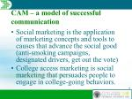 cam a model of successful communication