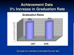 achievement data 3 increase in graduation rate