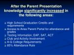 after the parent presentation knowledge significantly increased in the following areas