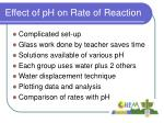 effect of ph on rate of reaction
