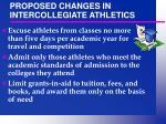 proposed changes in intercollegiate athletics33