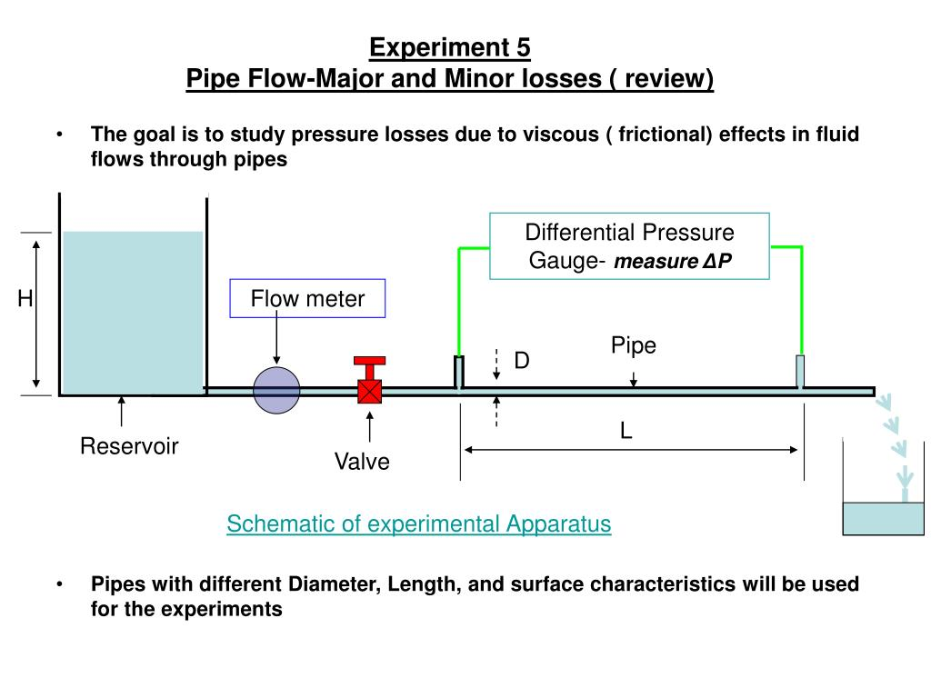 experiment 5 pipe flow major and minor losses review l.
