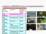 locations of brados boxes and exposed durations
