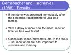 gernsbacher and hargreaves 1988 results
