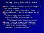 money supply demand inflation