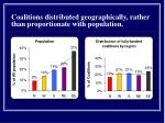 coalitions distributed geographically rather than proportionate with population