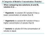3 categories of relative concentration tonicity