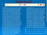 msud type iii
