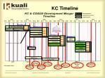 kc timeline