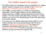 the camel based vhe solution