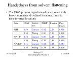 handedness from solvent flattening
