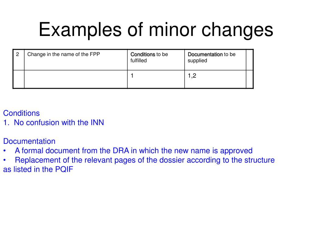 Examples of minor changes
