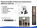 physical quality of feed are measured by different methods