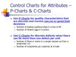 control charts for attributes p charts c charts
