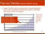 fan out density mozilla gkgfx library