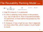 file reusability ranking model cont