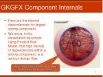 gkgfx component internals