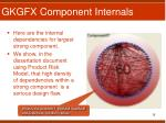 gkgfx component internals12